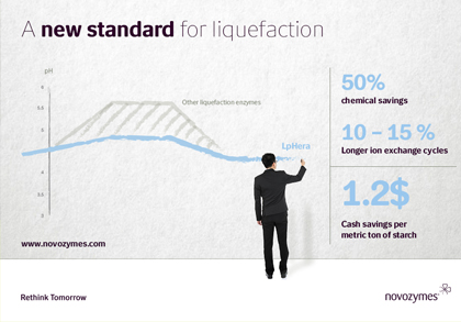 new-standard-for-liquification